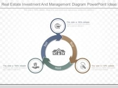 Real Estate Investment And Management Diagram Powerpoint Ideas