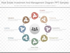 Real Estate Investment And Management Diagram Ppt Samples