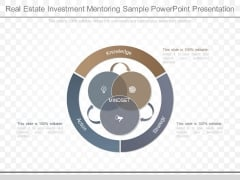 Real Estate Investment Mentoring Sample Powerpoint Presentation