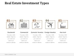 Real Estate Investment Types Ppt PowerPoint Presentation Model