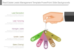 Real Estate Leads Management Template Powerpoint Slide Backgrounds