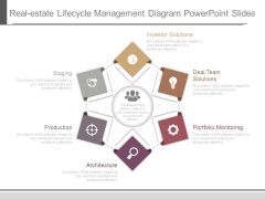 Real Estate Lifecycle Management Diagram Powerpoint Slides