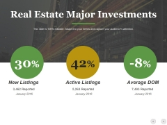 Real Estate Major Investments Template 2 Ppt PowerPoint Presentation Pictures Designs Download