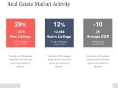 Real Estate Market Activity Ppt PowerPoint Presentation Templates