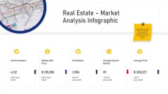 Real Estate Market Analysis Infographic Ppt File Infographics PDF