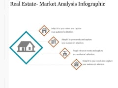 Real Estate Market Analysis Infographic Ppt PowerPoint Presentation Picture