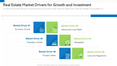 Real Estate Market Drivers For Growth And Investment Clipart PDF