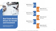 Real Estate Market Drivers For Growth And Investment Ppt Pictures Graphics Template PDF