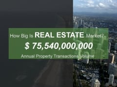 Real Estate Market Ppt PowerPoint Presentation Layouts Graphics Example