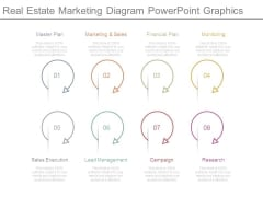 Real Estate Marketing Diagram Powerpoint Graphics
