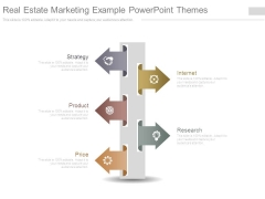 Real Estate Marketing Example Powerpoint Themes