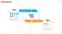 Real Estate Marketing Strategy Vendors Comparison Ppt Icon Graphics Design PDF