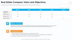 Real Estate Marketing Strategy Vendors Real Estate Company Vision And Objectives Mockup PDF