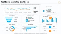 Real Estate Marketing Strategy Vendors Real Estate Marketing Dashboard Formats PDF