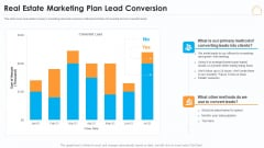 Real Estate Marketing Strategy Vendors Real Estate Marketing Plan Lead Conversion Structure PDF