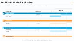 Real Estate Marketing Strategy Vendors Real Estate Marketing Timeline Icons PDF