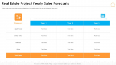Real Estate Marketing Strategy Vendors Real Estate Project Yearly Sales Forecasts Structure PDF