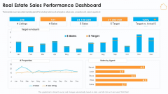 Real Estate Marketing Strategy Vendors Real Estate Sales Performance Dashboard Graphics PDF