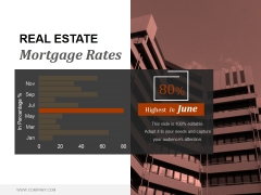 Real Estate Mortgage Rates Ppt PowerPoint Presentation Background Images