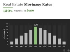 Real Estate Mortgage Rates Ppt PowerPoint Presentation Infographics Influencers