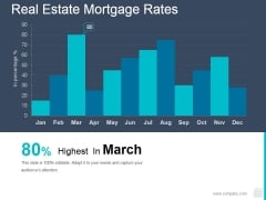 Real Estate Mortgage Rates Ppt PowerPoint Presentation Professional Introduction