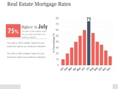 Real Estate Mortgage Rates Ppt PowerPoint Presentation Professional