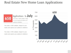 Real Estate New Home Loan Applications Ppt PowerPoint Presentation Design Ideas