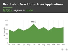 Real Estate New Home Loan Applications Ppt PowerPoint Presentation Model Themes