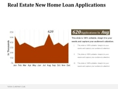 Real Estate New Home Loan Applications Ppt PowerPoint Presentation Samples