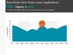 Real Estate New Home Loan Applications Ppt PowerPoint Presentation Shapes
