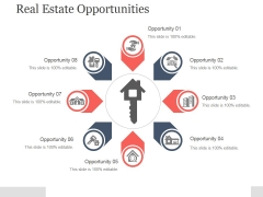 Real Estate Opportunities Ppt PowerPoint Presentation Professional