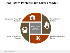 Real Estate Porters Five Forces Model Ppt PowerPoint Presentation Gallery