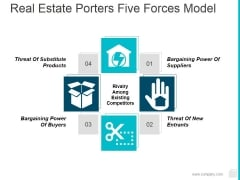 Real Estate Porters Five Forces Model Ppt PowerPoint Presentation Infographic Template Pictures