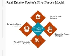Real Estate Porters Five Forces Model Ppt PowerPoint Presentation Slides