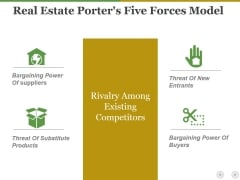 Real Estate Porters Five Forces Model Ppt PowerPoint Presentation Styles Example Introduction