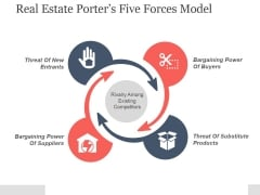 Real Estate Porters Five Forces Model Ppt PowerPoint Presentation Visuals