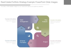 Real Estate Portfolio Strategy Example Powerpoint Slide Images