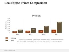 Real Estate Prices Comparison Ppt PowerPoint Presentation Example File