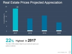 Real Estate Prices Projected Appreciation 2 Ppt PowerPoint Presentation Outline Pictures