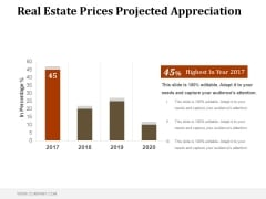 Real Estate Prices Projected Appreciation Ppt PowerPoint Presentation Graphics