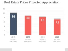 Real Estate Prices Projected Appreciation Ppt PowerPoint Presentation Layouts
