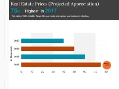 Real Estate Prices Projected Appreciation Ppt PowerPoint Presentation Topics