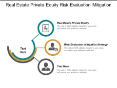 Real Estate Private Equity Risk Evaluation Mitigation Strategy Ppt PowerPoint Presentation Model Clipart