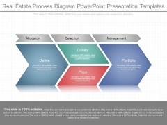 Real Estate Process Diagram Powerpoint Presentation Templates