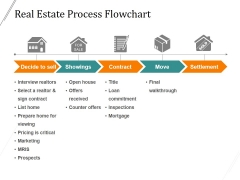 Real Estate Process Flowchart Ppt PowerPoint Presentation Styles