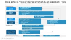 Real Estate Project Transportation Management Plan Ppt PowerPoint Presentation Infographic Template Slide Download PDF