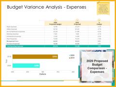 Real Estate Property Management System Budget Variance Analysis Expenses Ppt Professional Slide Download PDF