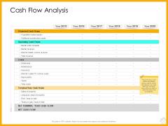 Real Estate Property Management System Cash Flow Analysis Ppt Inspiration Graphics Design PDF