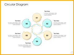 Real Estate Property Management System Circular Diagram Process Ppt Pictures Smartart PDF