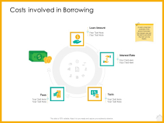 Real Estate Property Management System Costs Involved In Borrowing Ppt Infographic Template Vector PDF